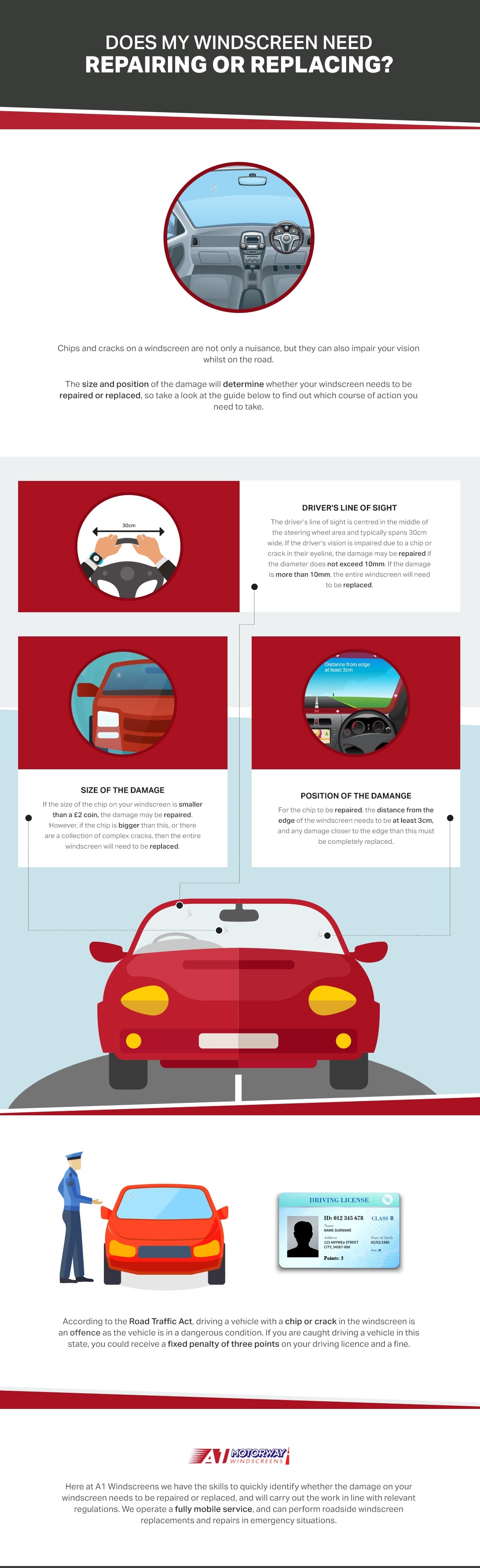 windscreen-replace-repair-infographic