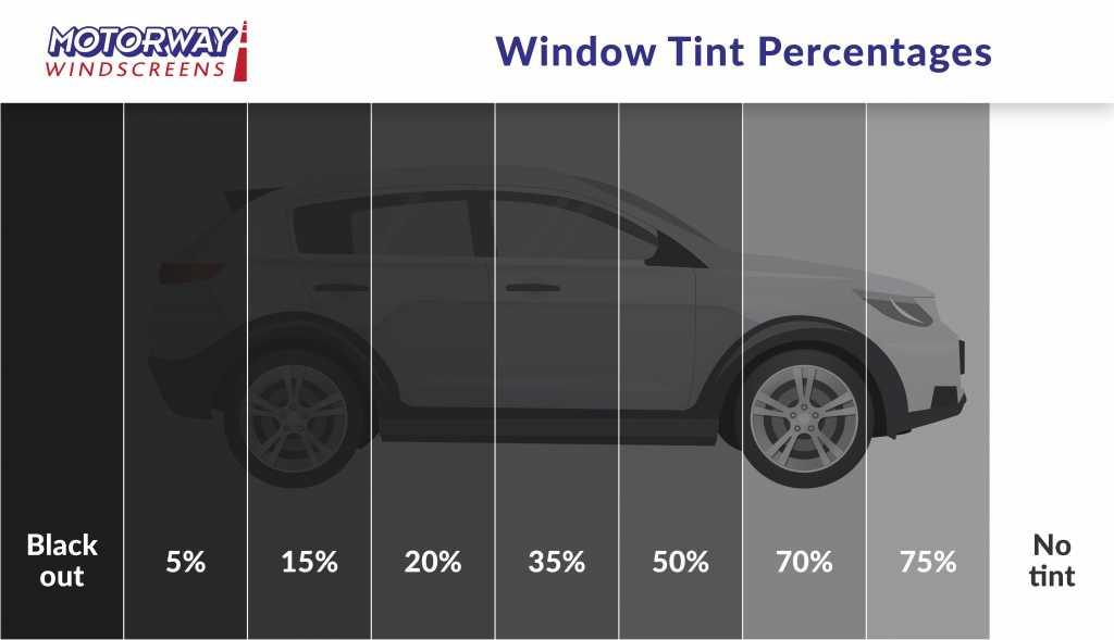 Can I Tint All My Car Windows?